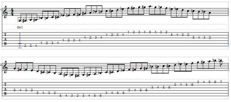 guitar speed exercises