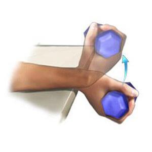 wrist strengthening for guitar wrist pain